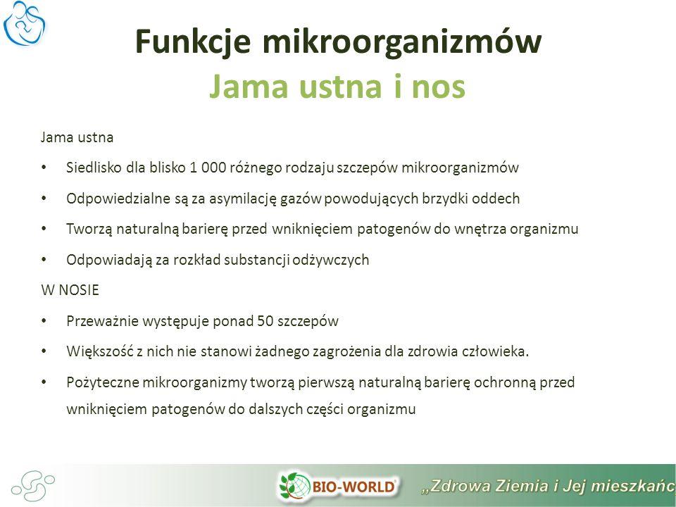 Funkcje mikroorganizmów Jama ustna i nos
