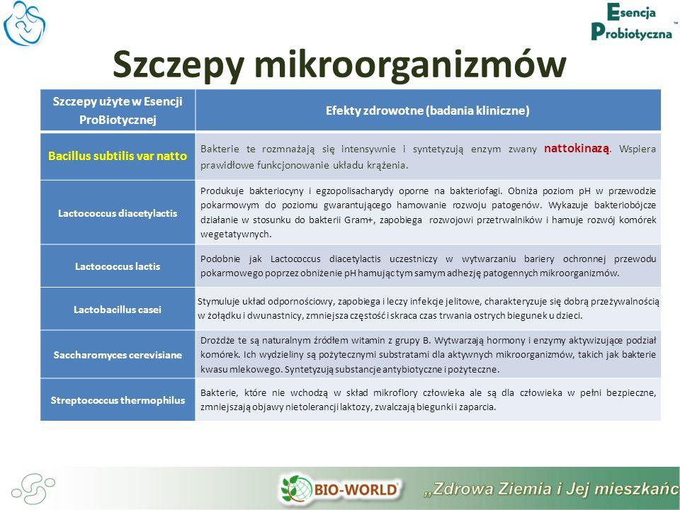 Szczepy mikroorganizmów