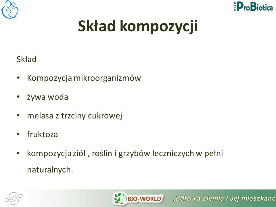 Skład kompozycji Skład Kompozycja mikroorganizmów żywa woda