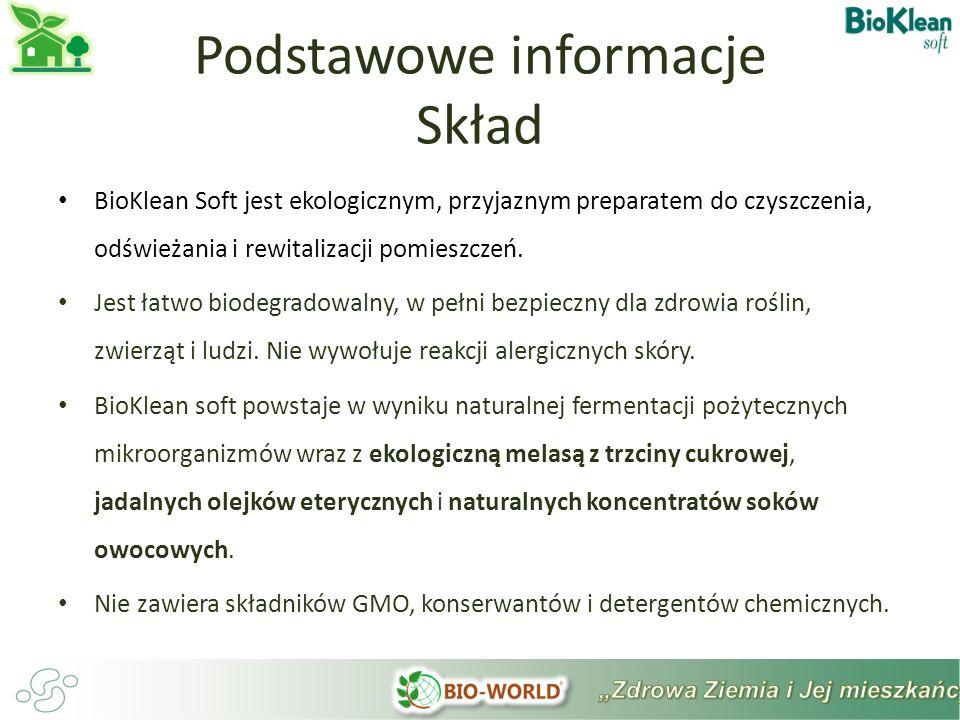 Podstawowe informacje Skład