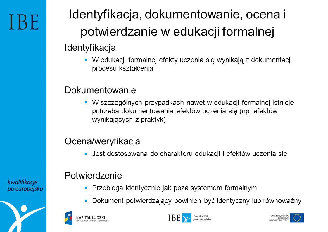 Identyfikacja, dokumentowanie, ocena i potwierdzanie w edukacji formalnej