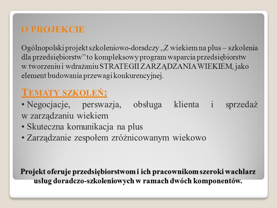 Tematy szkoleń: O PROJEKCIE