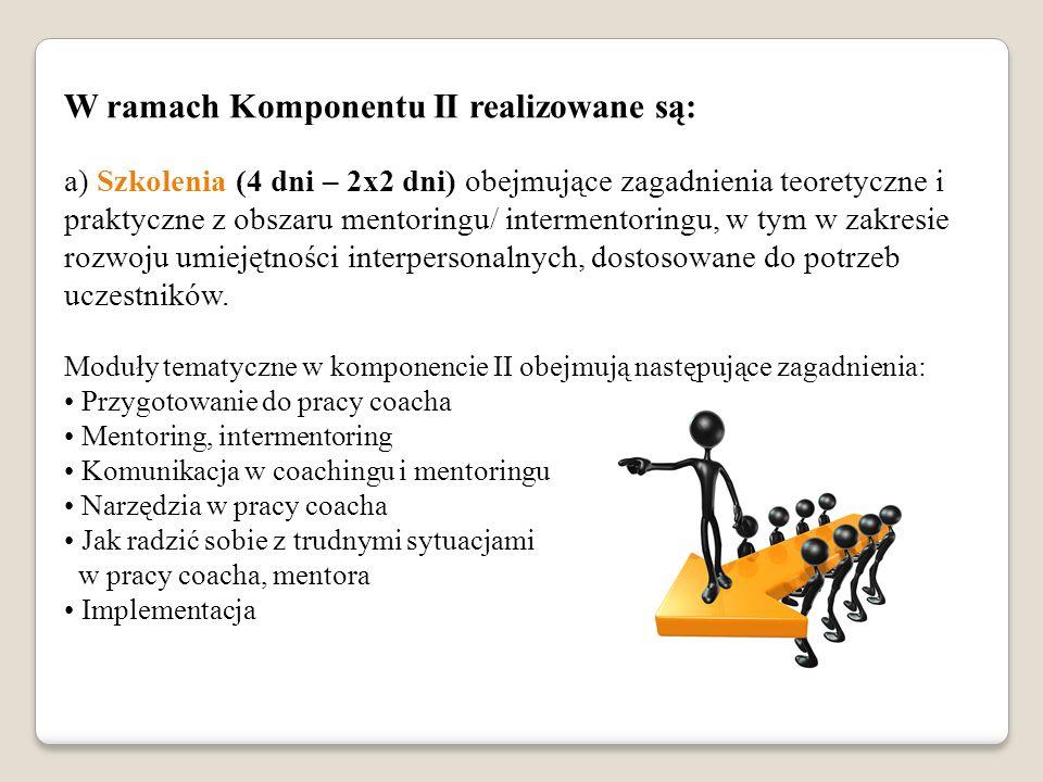 W ramach Komponentu II realizowane są: