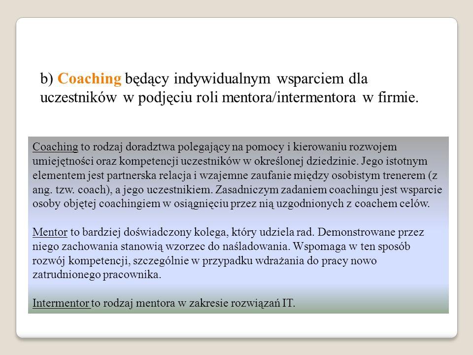 b) Coaching będący indywidualnym wsparciem dla uczestników w podjęciu roli mentora/intermentora w firmie.
