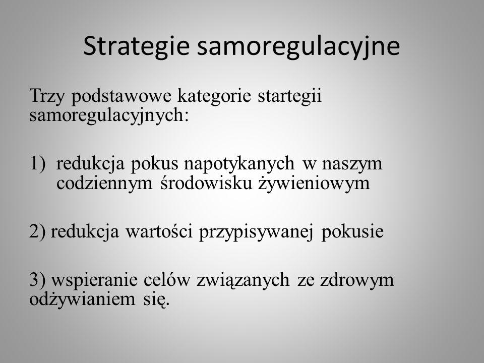 Strategie samoregulacyjne