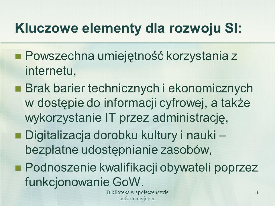 Kluczowe elementy dla rozwoju SI: