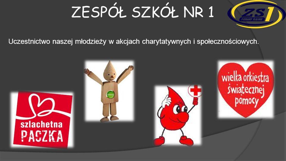 Zespół szkół nr 1 Uczestnictwo naszej młodzieży w akcjach charytatywnych i społecznościowych.