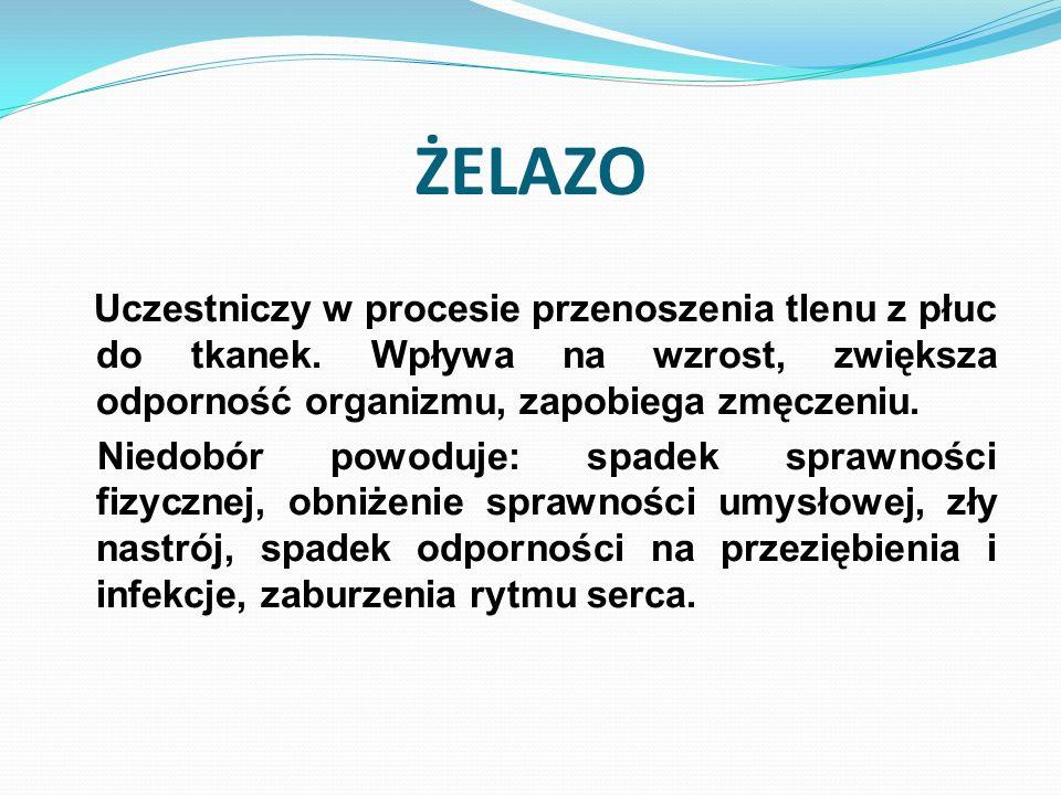 ŻELAZO