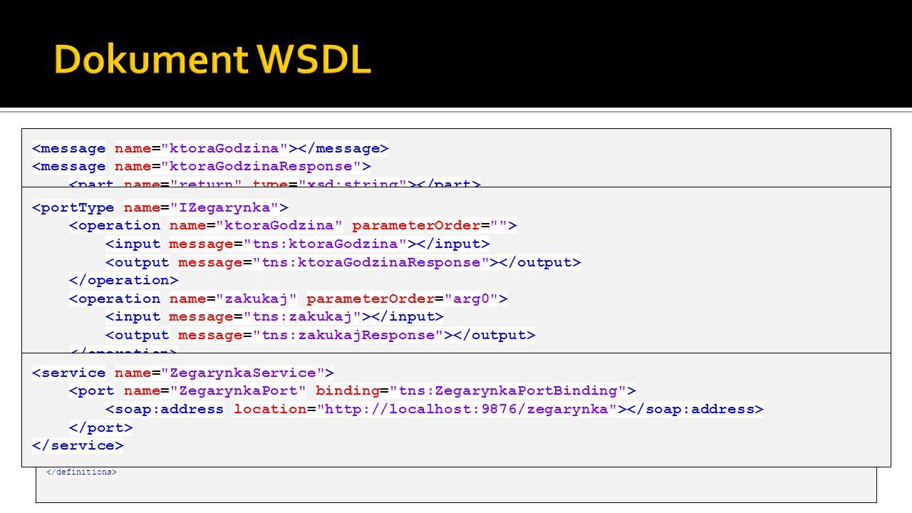 Dokument WSDL <message name= ktoraGodzina ></message>