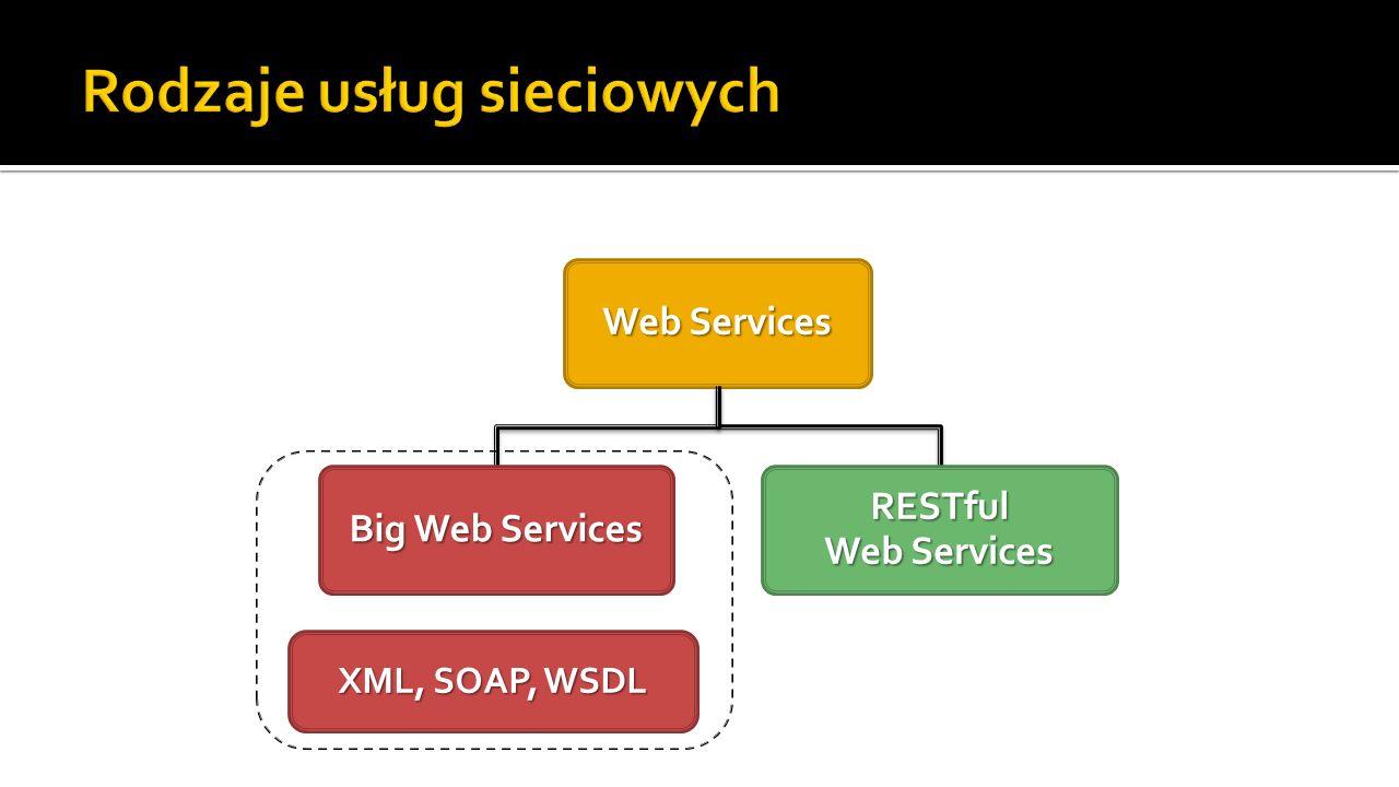 Rodzaje usług sieciowych