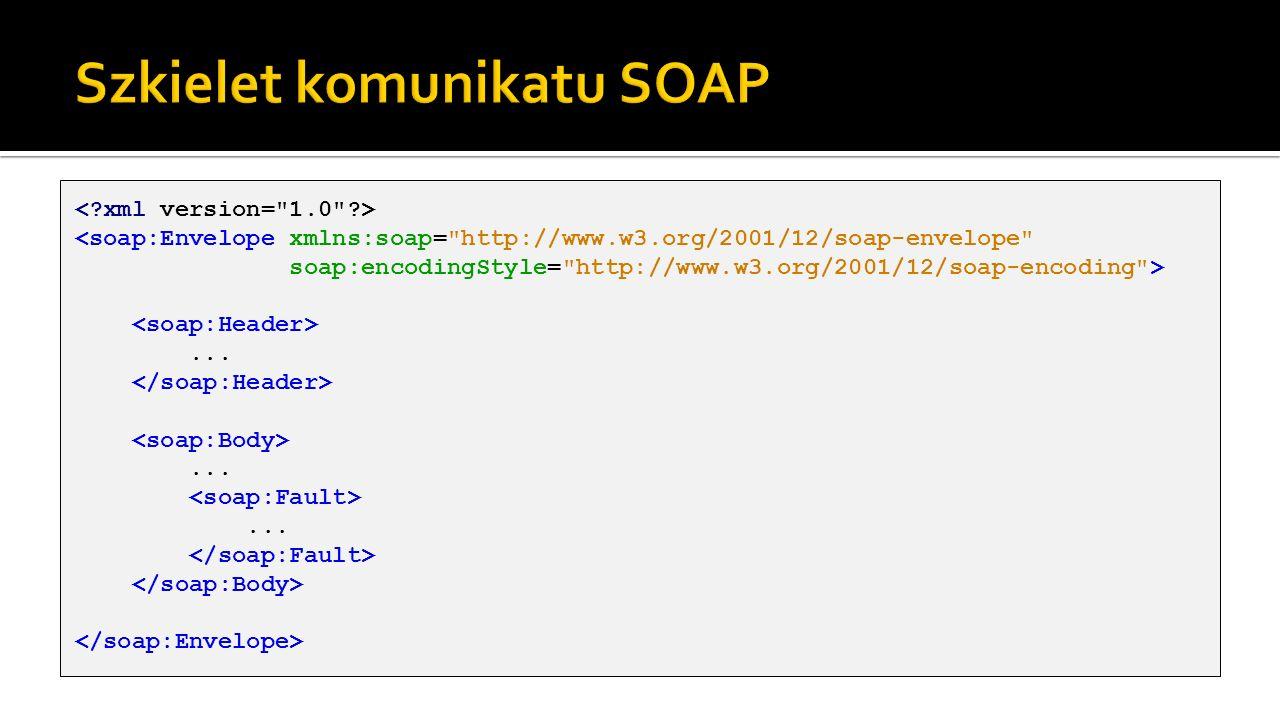 Szkielet komunikatu SOAP
