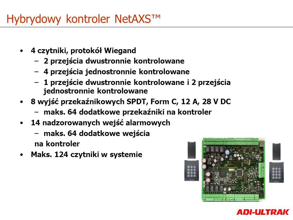 Hybrydowy kontroler NetAXS™