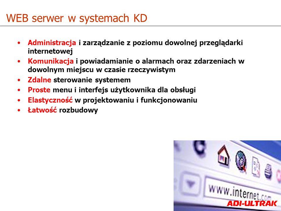 WEB serwer w systemach KD
