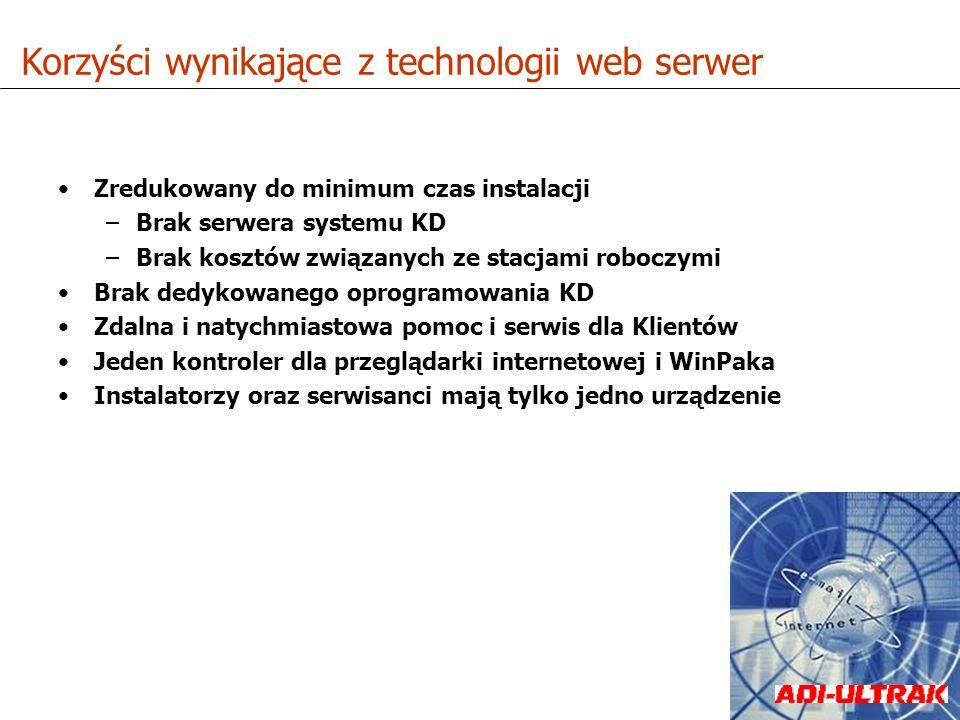 Korzyści wynikające z technologii web serwer
