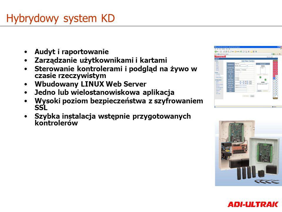 Hybrydowy system KD Audyt i raportowanie