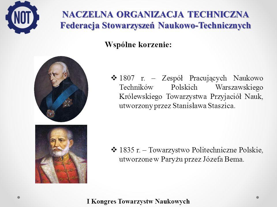 I Kongres Towarzystw Naukowych