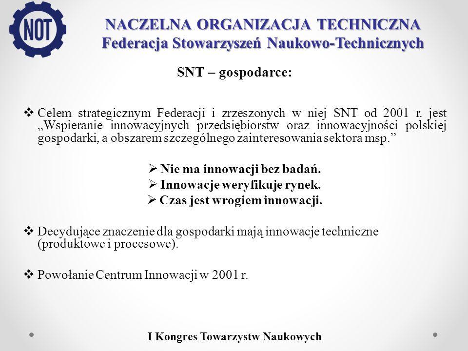 NACZELNA ORGANIZACJA TECHNICZNA Federacja Stowarzyszeń Naukowo-Technicznych