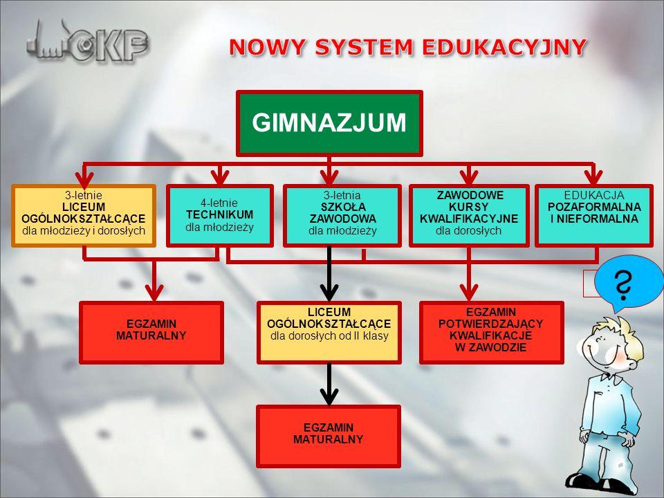 NOWY SYSTEM EDUKACYJNY POTWIERDZAJĄCY KWALIFIKACJE