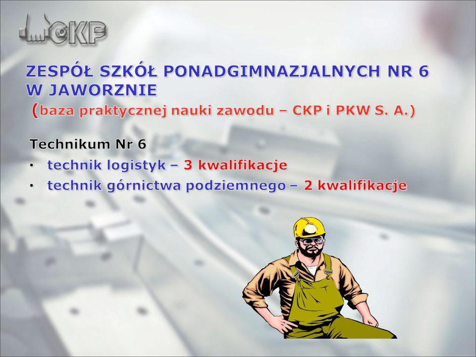 ZESPÓŁ SZKÓŁ PONADGIMNAZJALNYCH NR 6 W JAWORZNIE (baza praktycznej nauki zawodu – CKP i PKW S. A.)