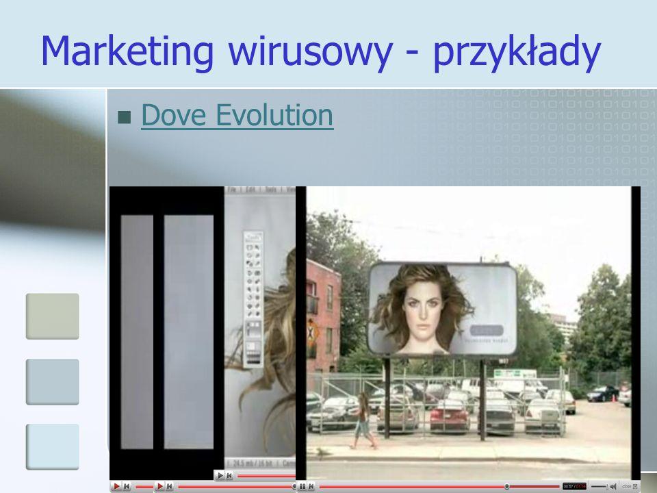 Marketing wirusowy - przykłady