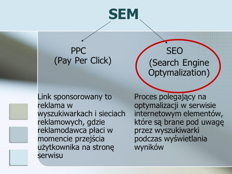 (Search Engine Optymalization)