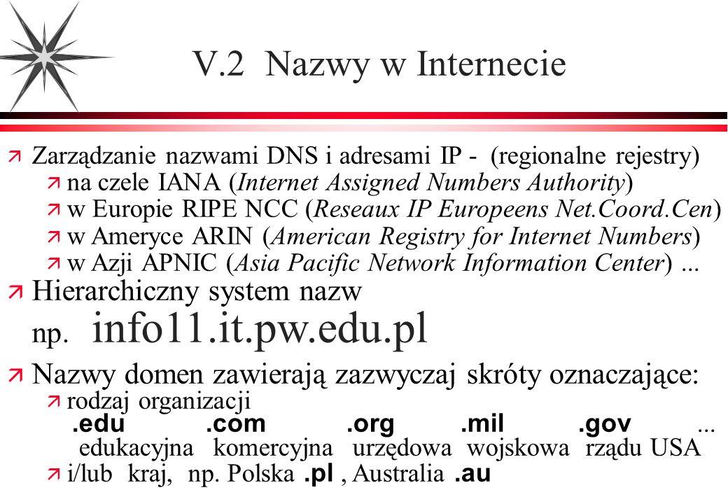 V.2 Nazwy w Internecie Zarządzanie nazwami DNS i adresami IP - (regionalne rejestry) na czele IANA (Internet Assigned Numbers Authority)