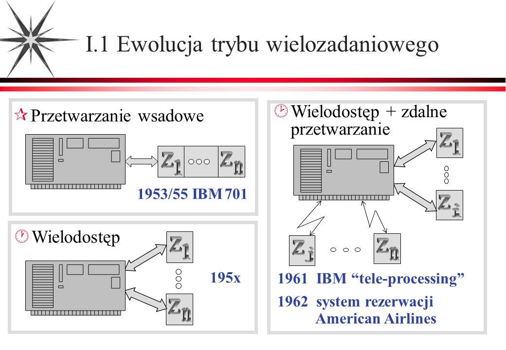 I.1 Ewolucja trybu wielozadaniowego