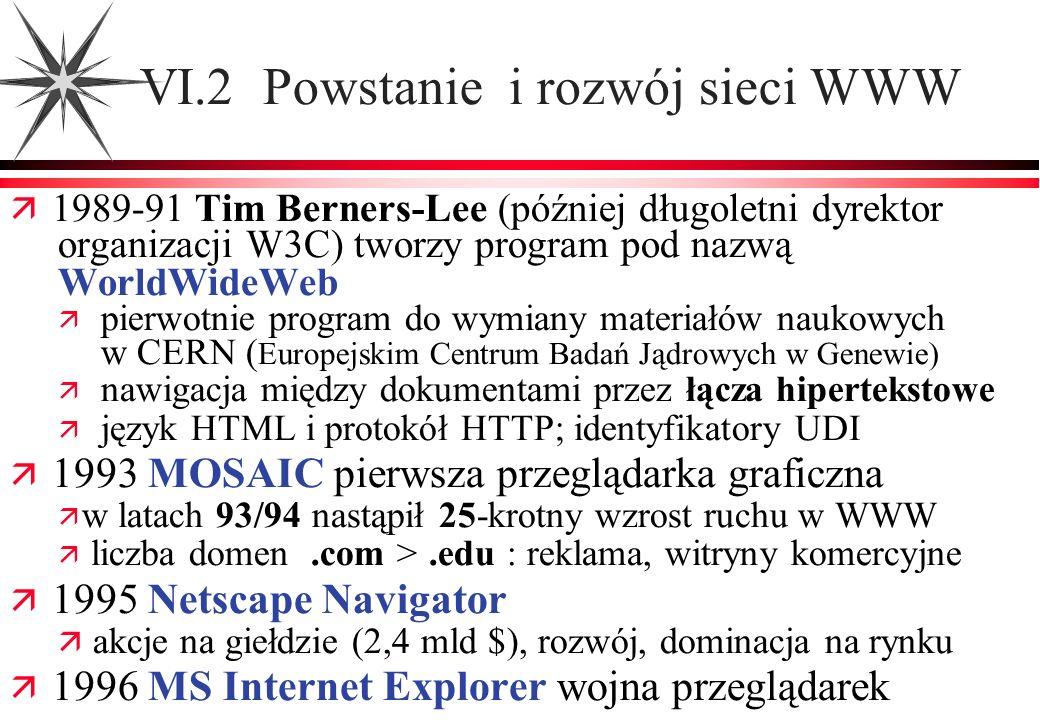 VI.2 Powstanie i rozwój sieci WWW