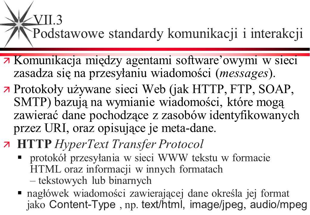 VII.3 Podstawowe standardy komunikacji i interakcji