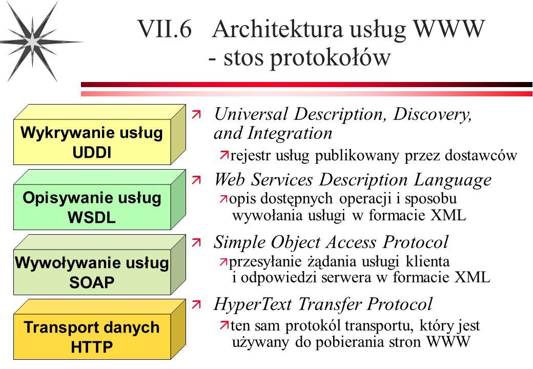 VII.6 Architektura usług WWW - stos protokołów