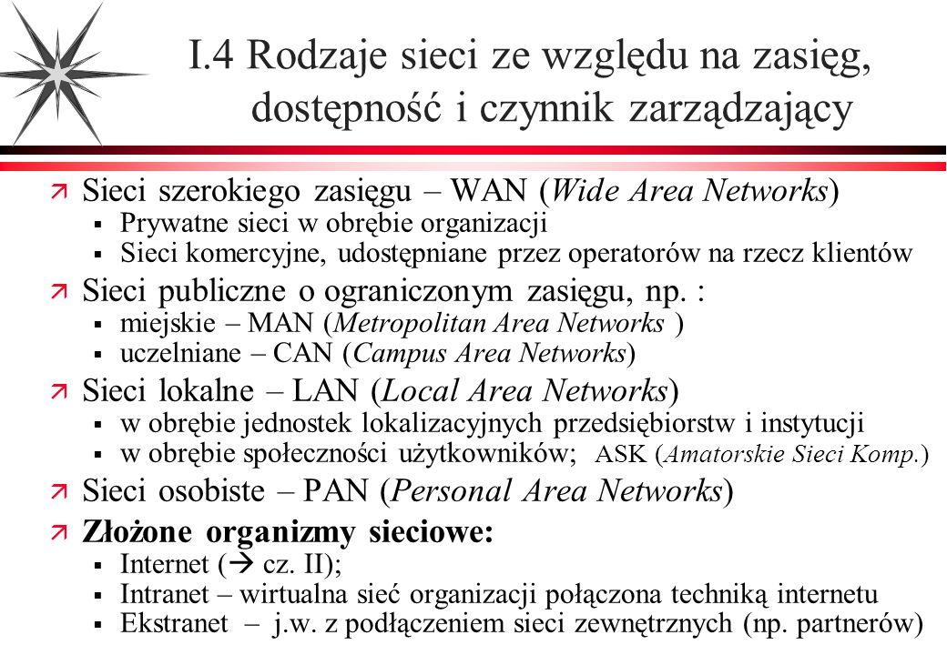 I.4 Rodzaje sieci ze względu na zasięg, dostępność i czynnik zarządzający