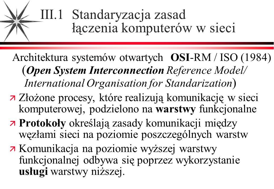 III.1 Standaryzacja zasad łączenia komputerów w sieci
