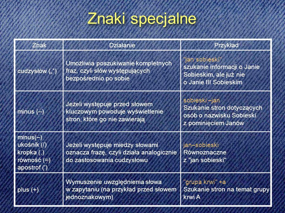 """Znaki specjalne Znak Działanie Przykład cudzysłów ("""" )"""