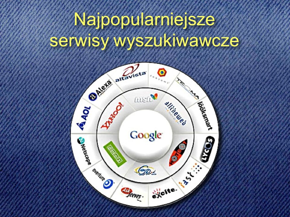 Najpopularniejsze serwisy wyszukiwawcze