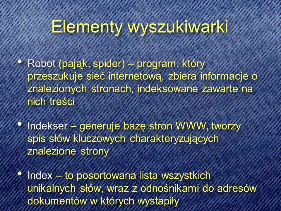 Elementy wyszukiwarki