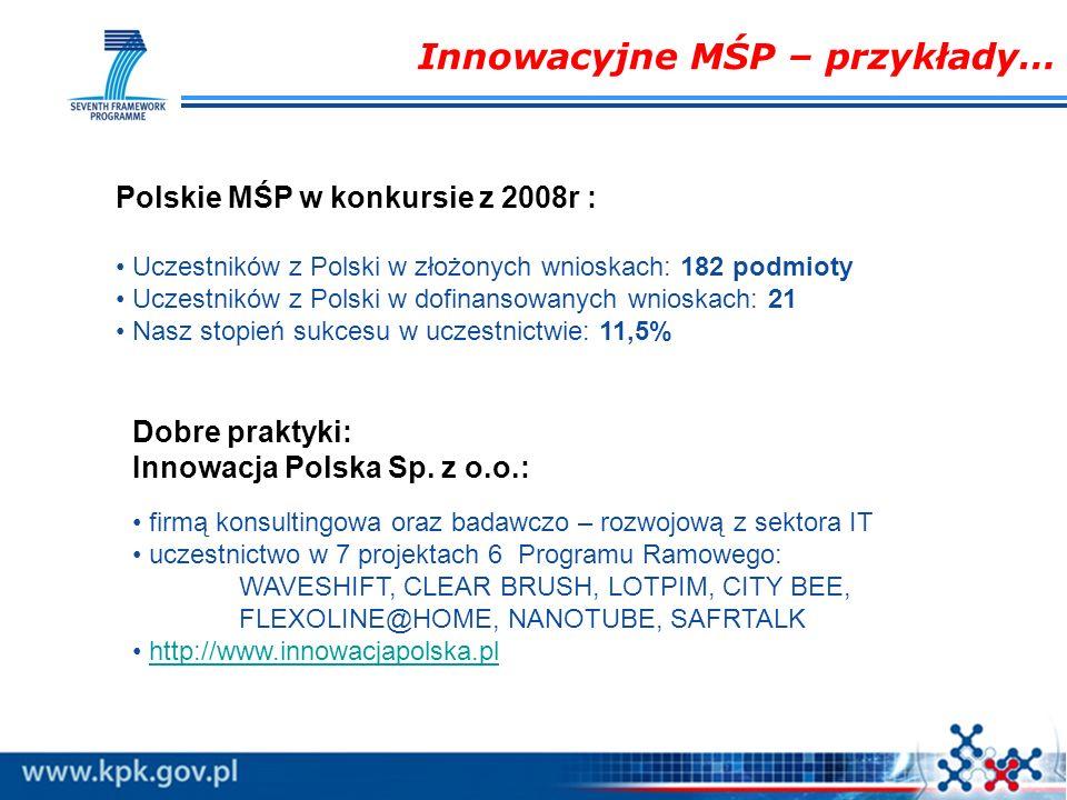 Innowacyjne MŚP – przykłady…