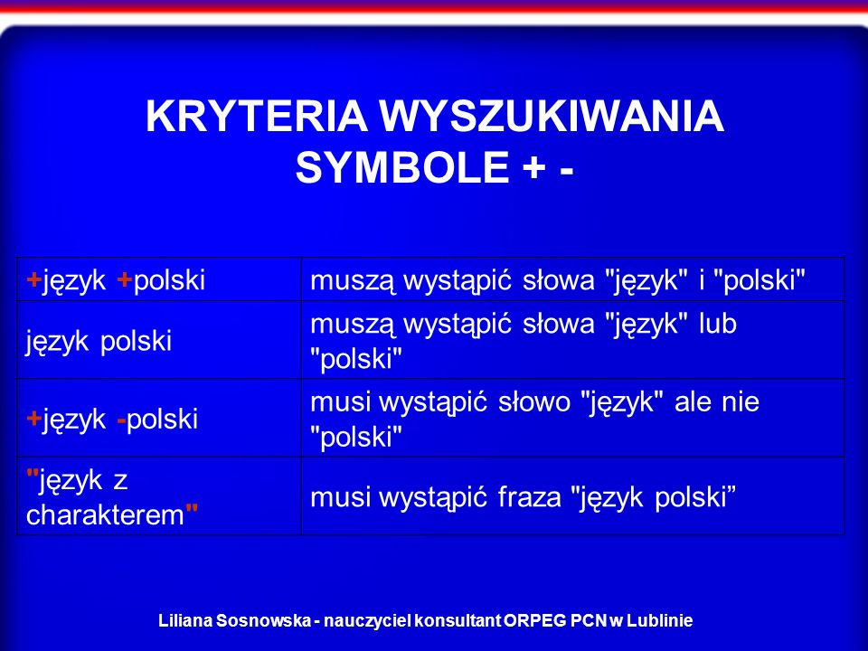 KRYTERIA WYSZUKIWANIA SYMBOLE + -