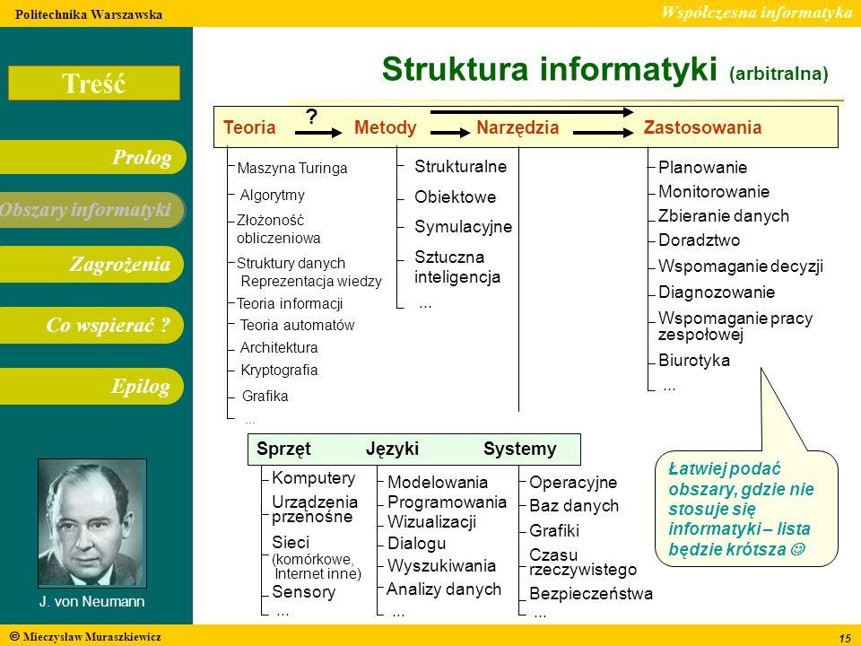 Struktura informatyki (arbitralna)