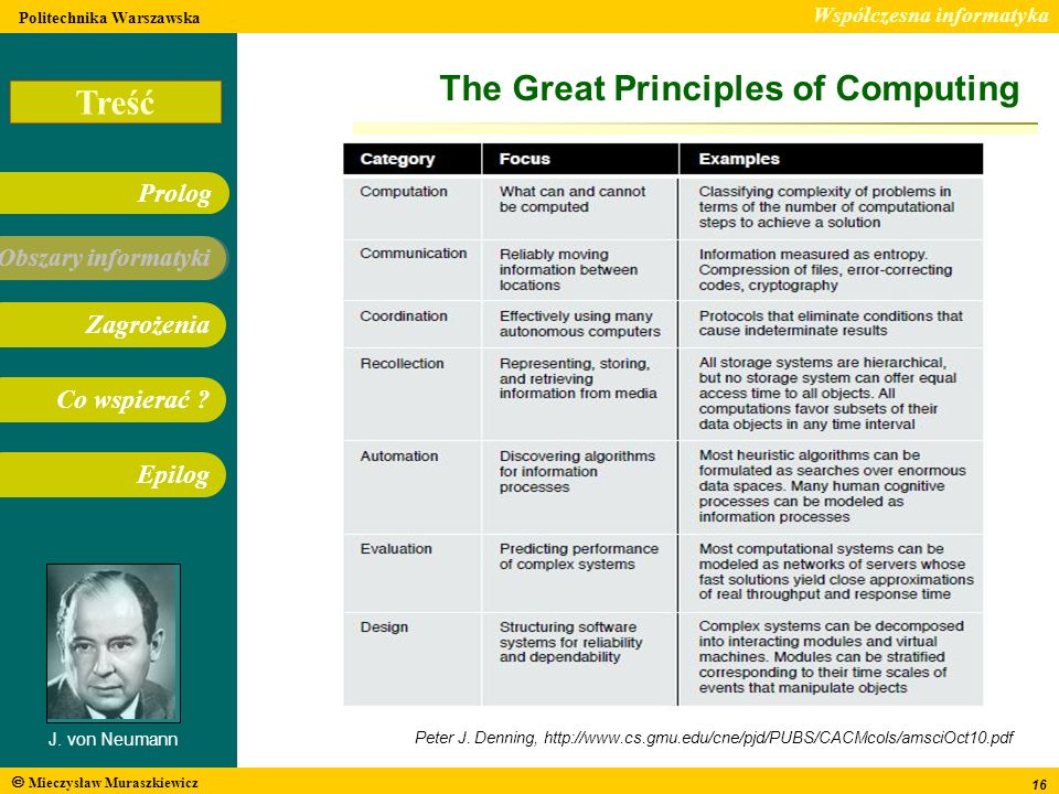 The Great Principles of Computing