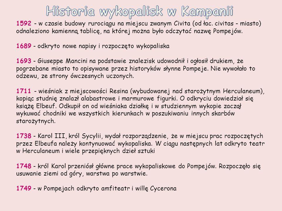 Historia wykopalisk w Kampanii