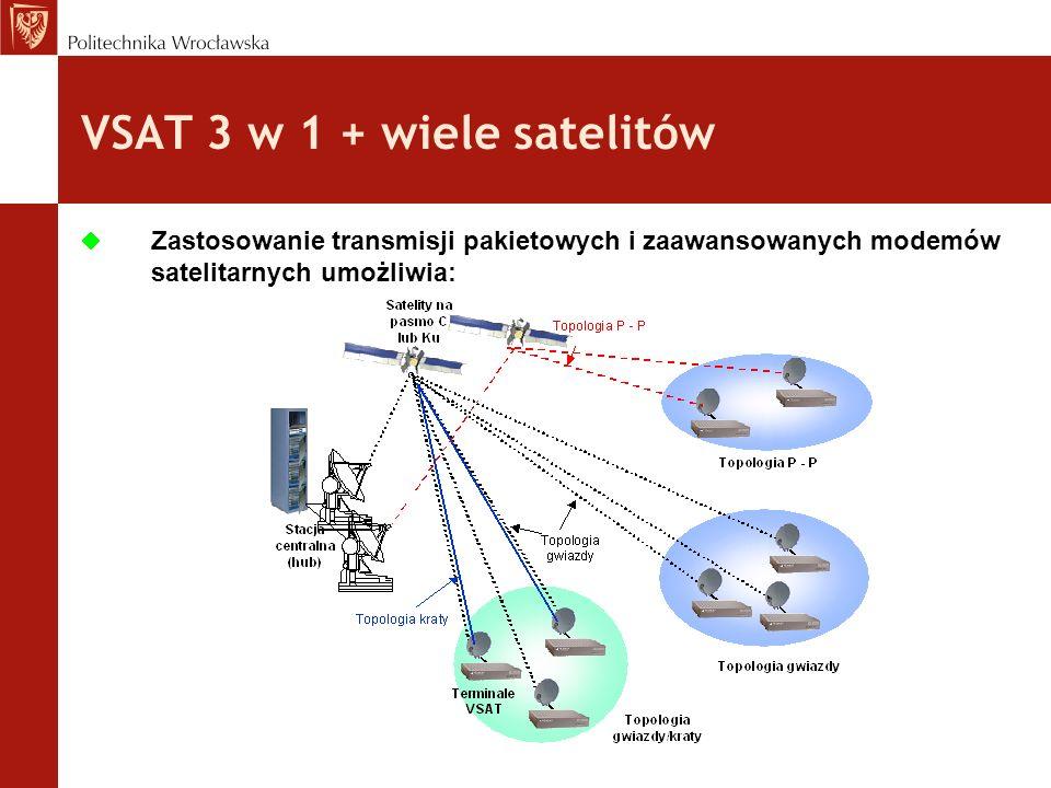 VSAT 3 w 1 + wiele satelitów