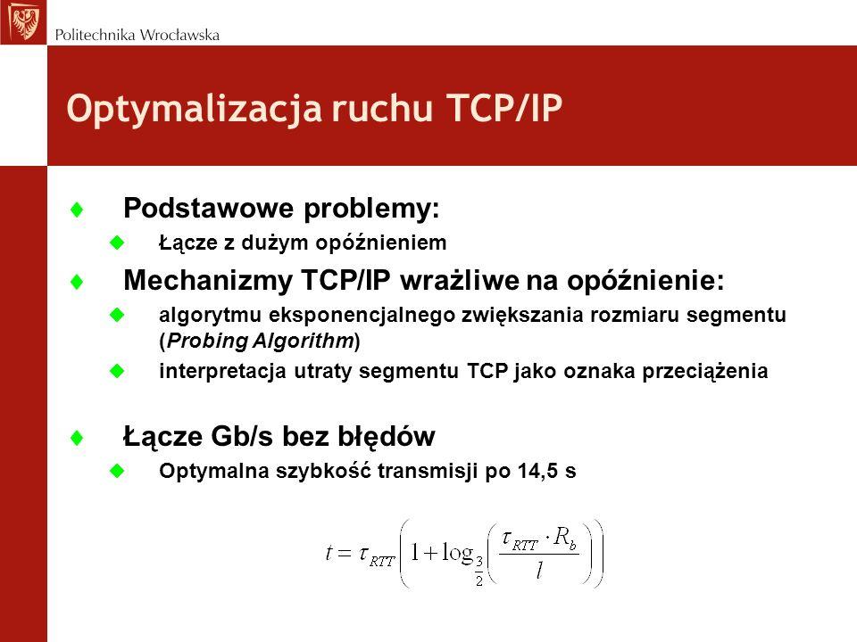 Optymalizacja ruchu TCP/IP