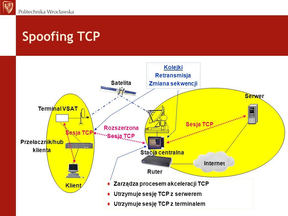 Spoofing TCP Kolejki Retransmisja Zmiana sekwencji Satelita Serwer