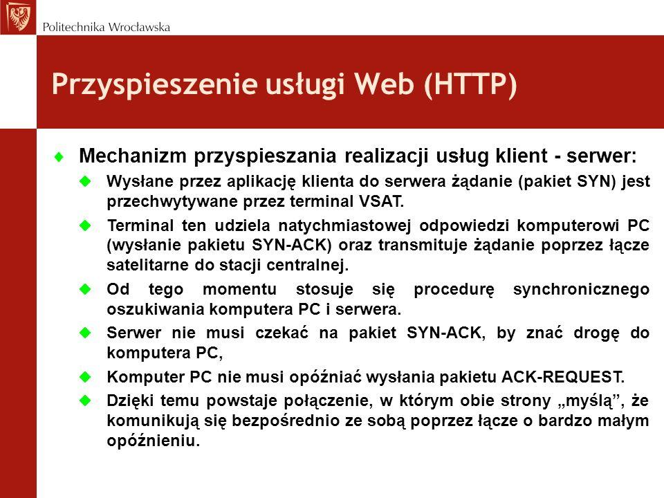 Przyspieszenie usługi Web (HTTP)