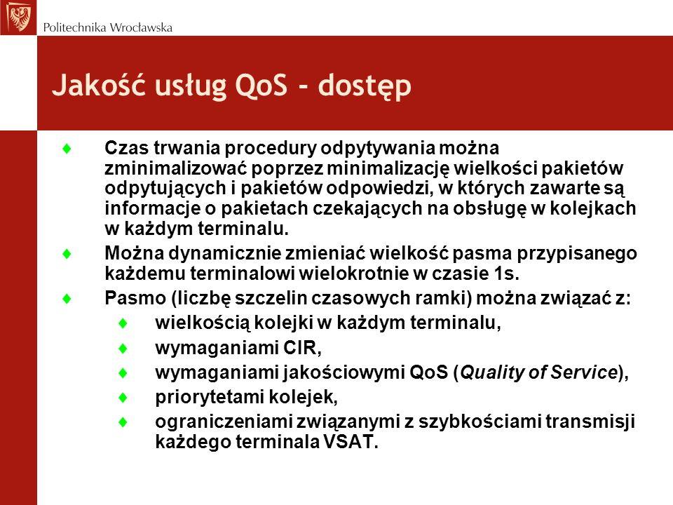 Jakość usług QoS - dostęp