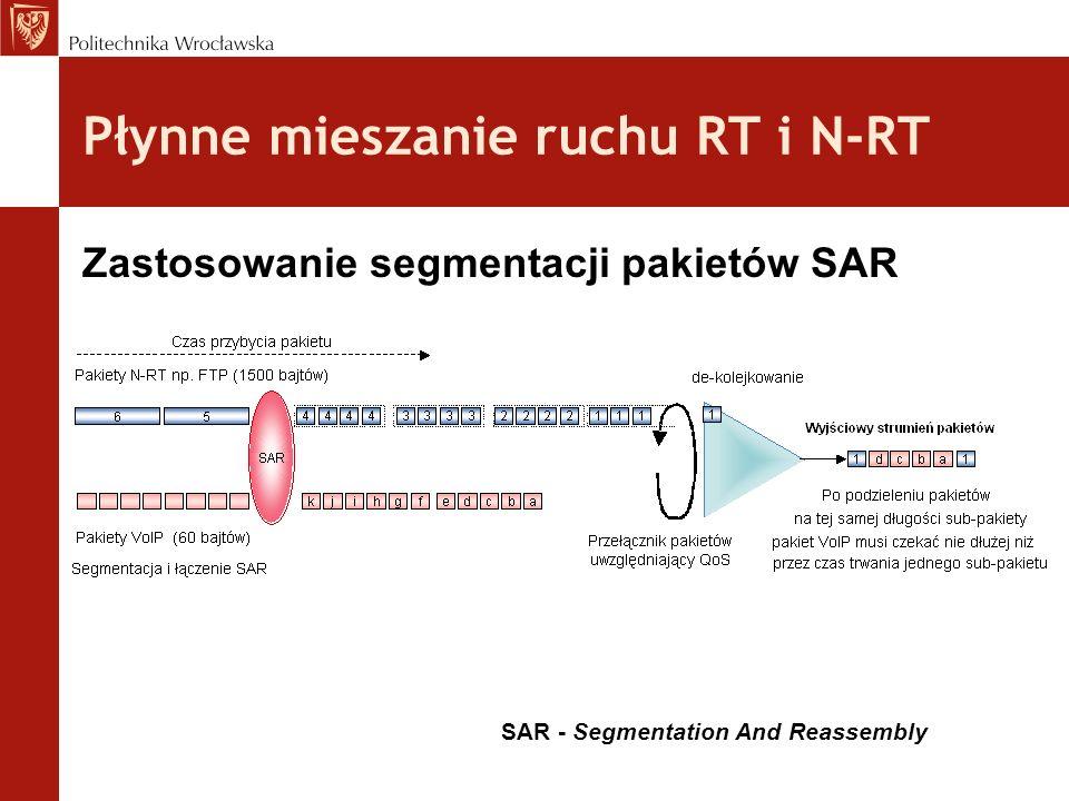 Płynne mieszanie ruchu RT i N-RT