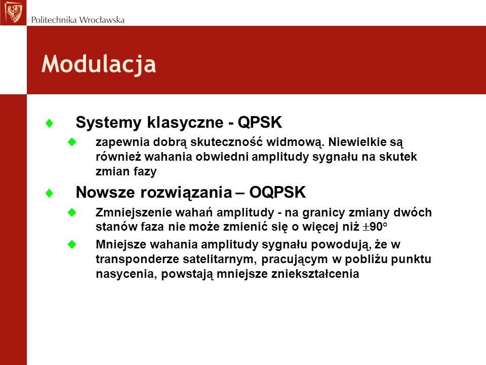 Modulacja Systemy klasyczne - QPSK Nowsze rozwiązania – OQPSK