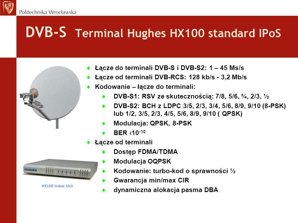 DVB-S Terminal Hughes HX100 standard IPoS