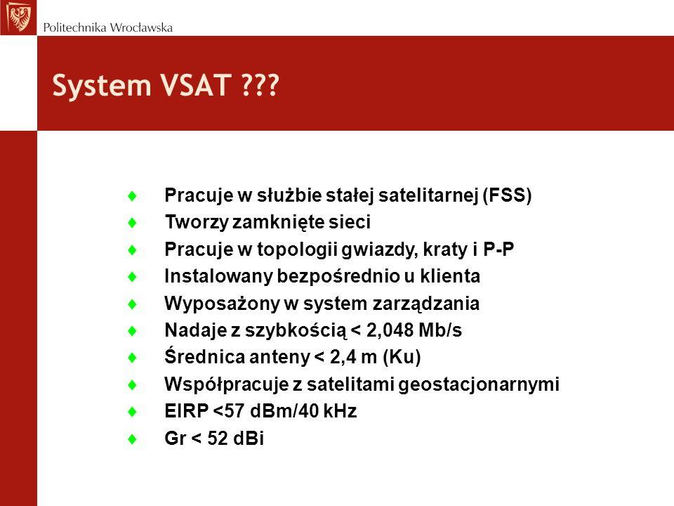 System VSAT Pracuje w służbie stałej satelitarnej (FSS)