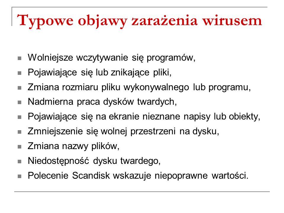 Typowe objawy zarażenia wirusem